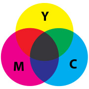CMY (subtractive) Colors