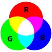 RGB (additive) Colors