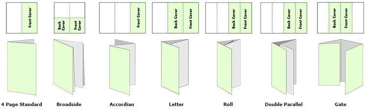 How To Plan And Set Up Your Job For Standard Typical Folding Styles